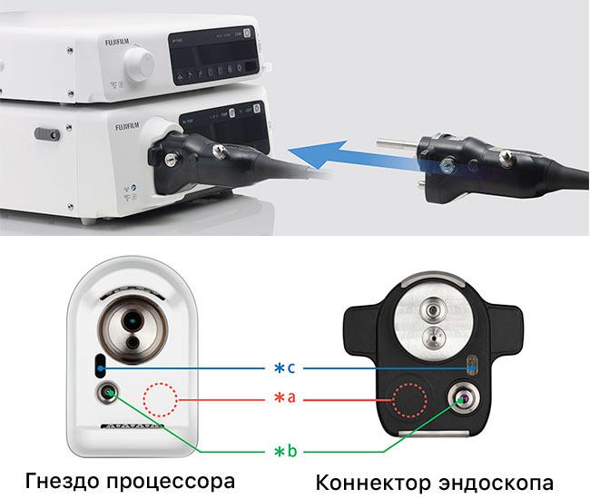 Моментальный лазерный оптический разъем